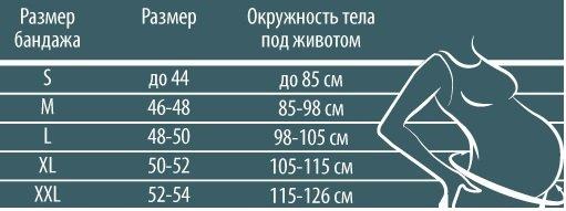 таблица размеров бандажей для беременных