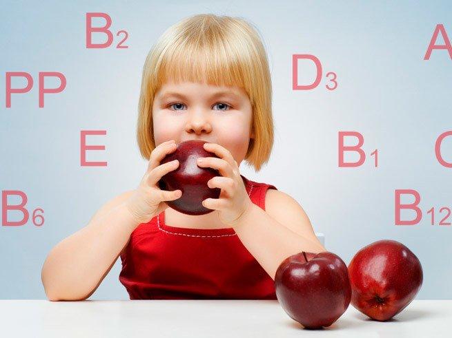 Детские витамины для роста