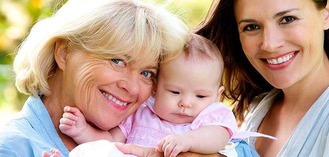 Привлекать ли старшее поколение к воспитанию детей?