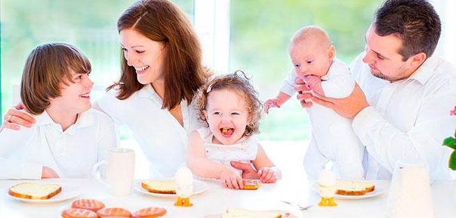 Ценность семейных ритуалов для ребенка