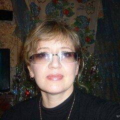 Марина Перегудова