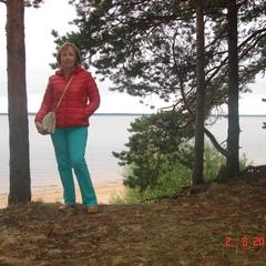 Елена Бандурина